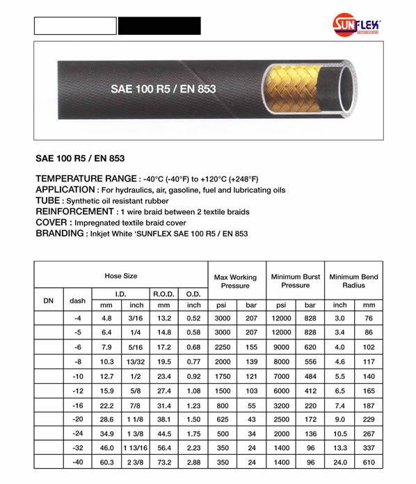สายน้ำมันผ้าถักโครงสร้างลวด 1 ชั้น(100R5)